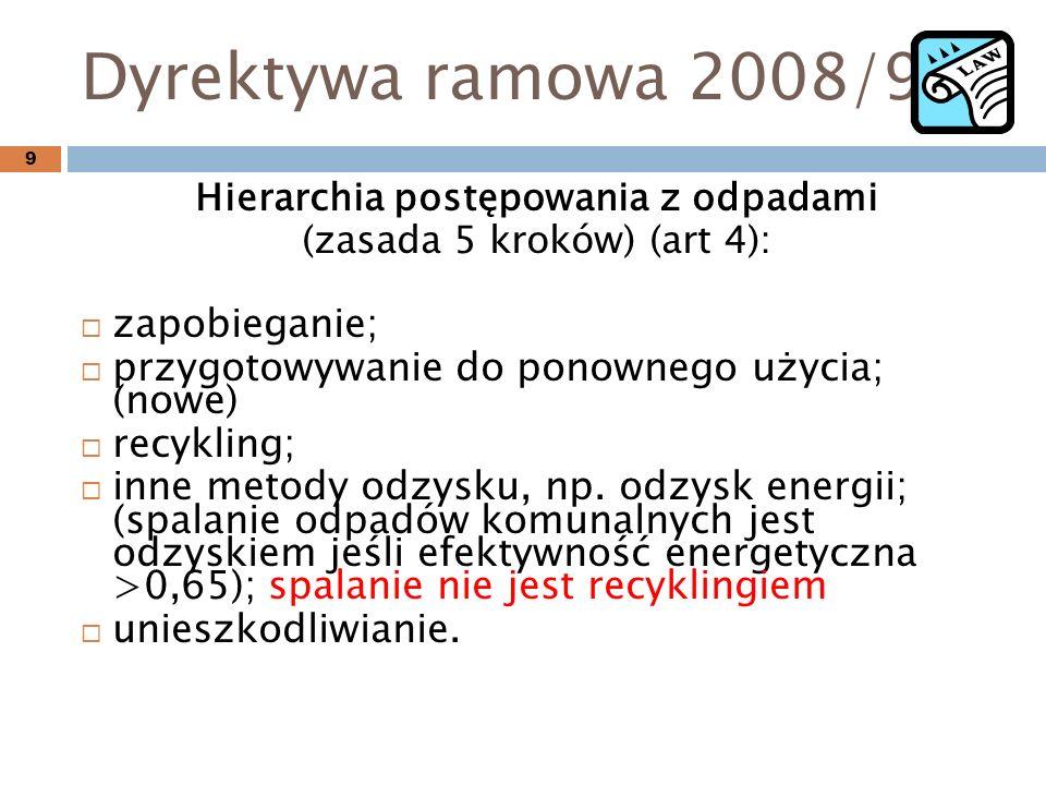 Dyrektywa ramowa 2008/98 zapobieganie;