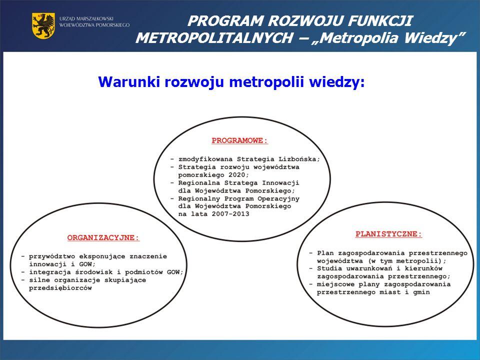 Warunki rozwoju metropolii wiedzy: