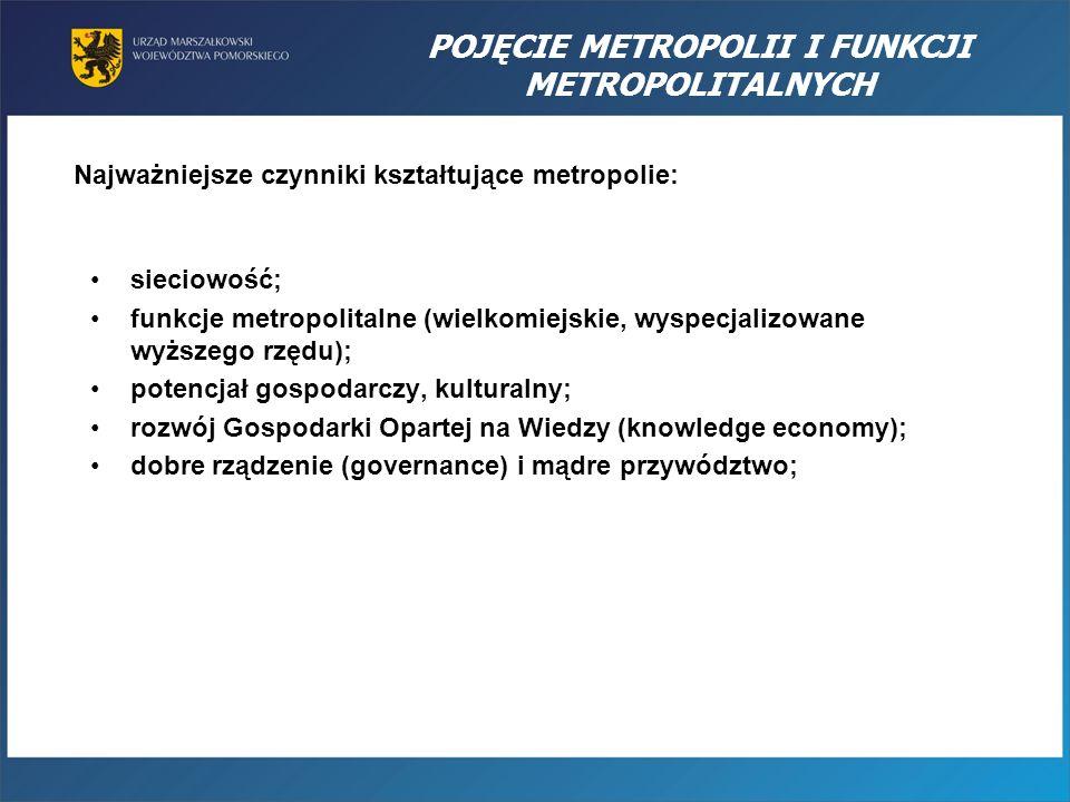 Najważniejsze czynniki kształtujące metropolie:
