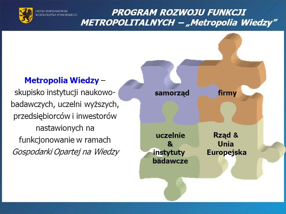 """PROGRAM ROZWOJU FUNKCJI METROPOLITALNYCH – """"Metropolia Wiedzy"""