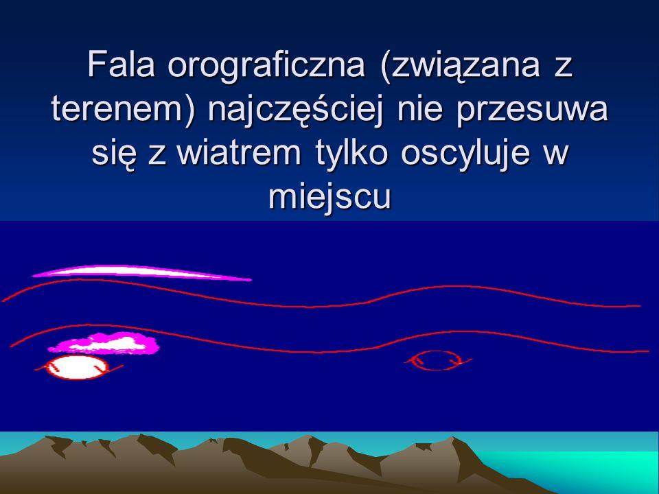 Fala orograficzna (związana z terenem) najczęściej nie przesuwa się z wiatrem tylko oscyluje w miejscu