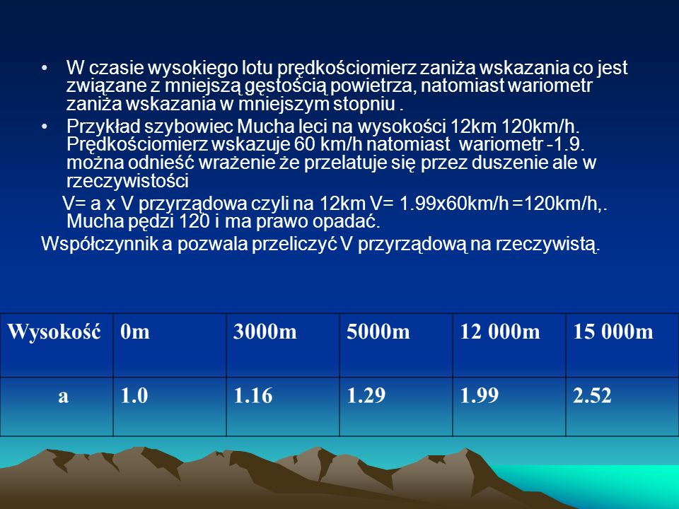 W czasie wysokiego lotu prędkościomierz zaniża wskazania co jest związane z mniejszą gęstością powietrza, natomiast wariometr zaniża wskazania w mniejszym stopniu .