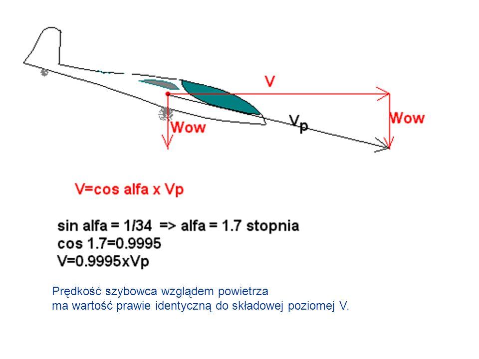 Prędkość szybowca wzglądem powietrza