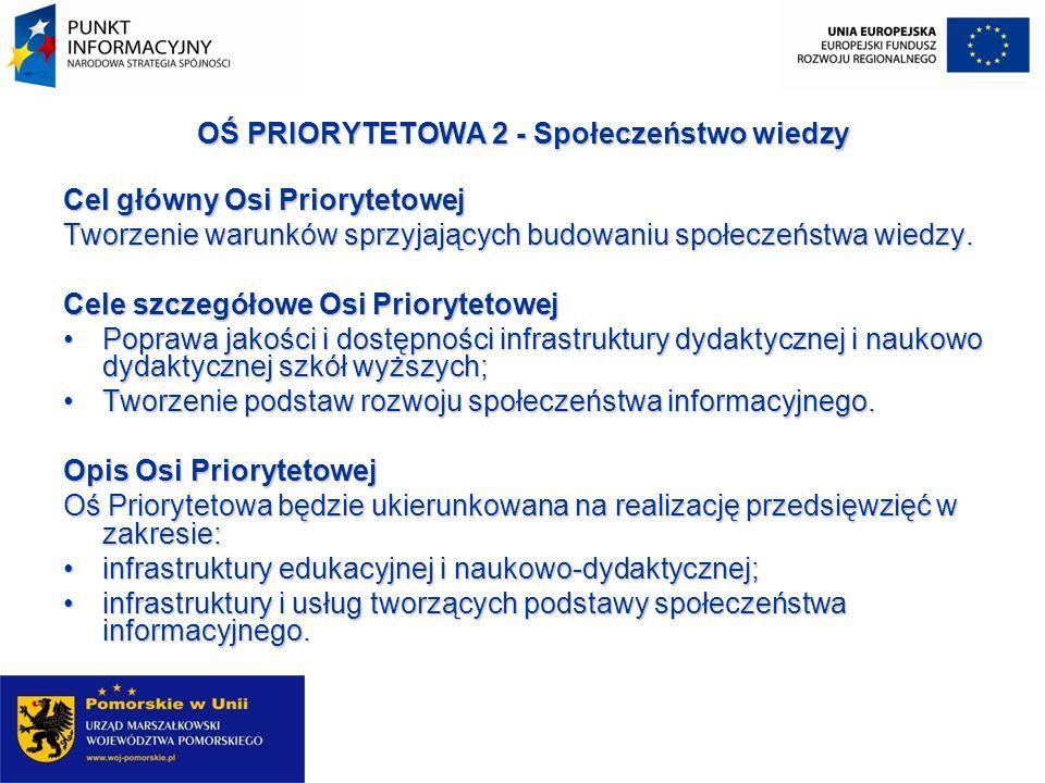 OŚ PRIORYTETOWA 2 - Społeczeństwo wiedzy