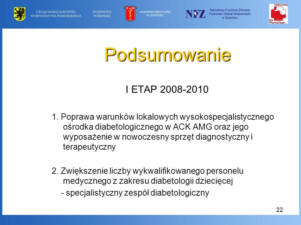 Podsumowanie I ETAP 2008-2010.