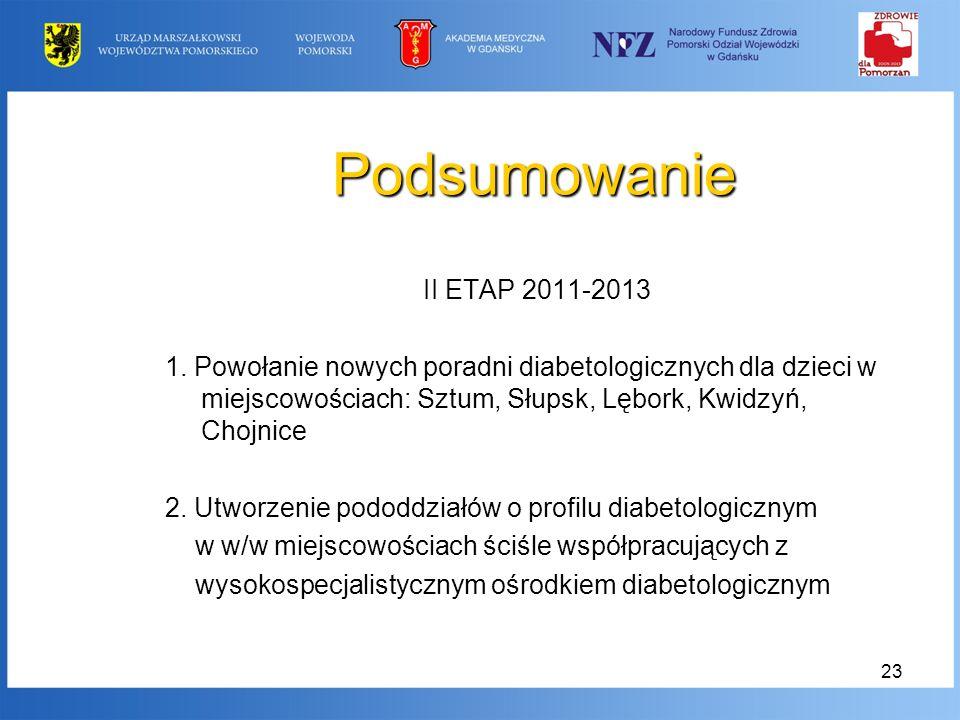 Podsumowanie II ETAP 2011-2013. 1. Powołanie nowych poradni diabetologicznych dla dzieci w miejscowościach: Sztum, Słupsk, Lębork, Kwidzyń, Chojnice.