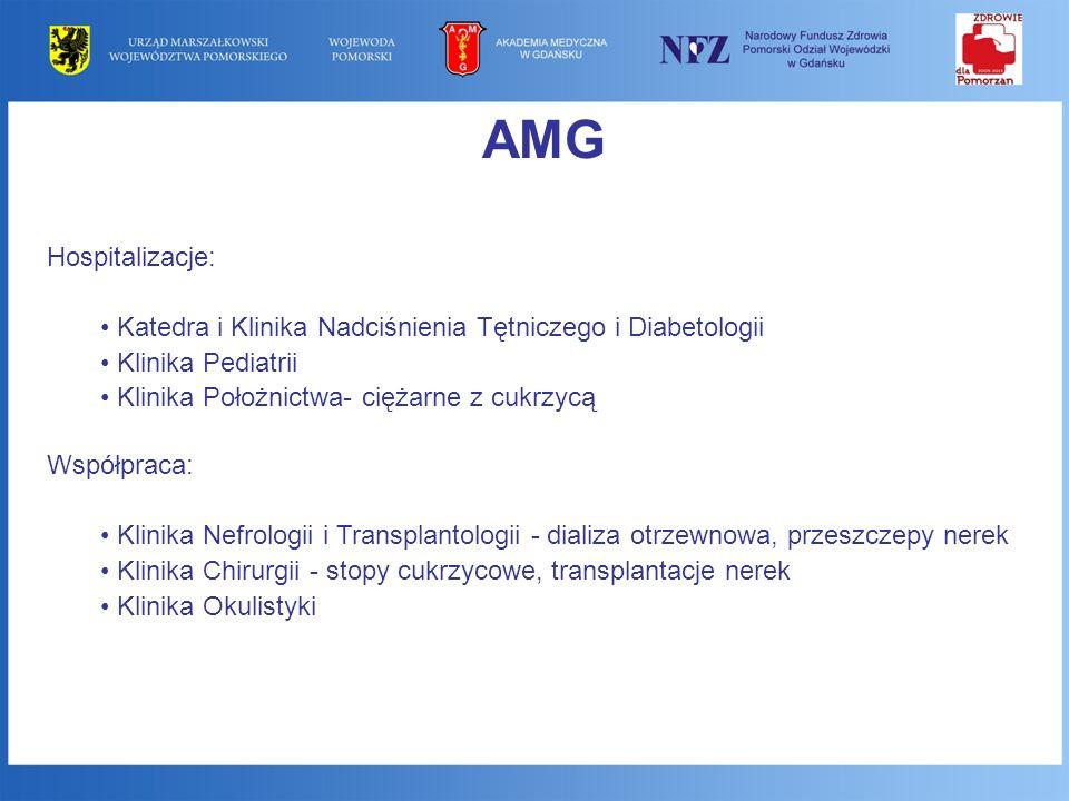 AMG Hospitalizacje: Katedra i Klinika Nadciśnienia Tętniczego i Diabetologii. Klinika Pediatrii. Klinika Położnictwa- ciężarne z cukrzycą.