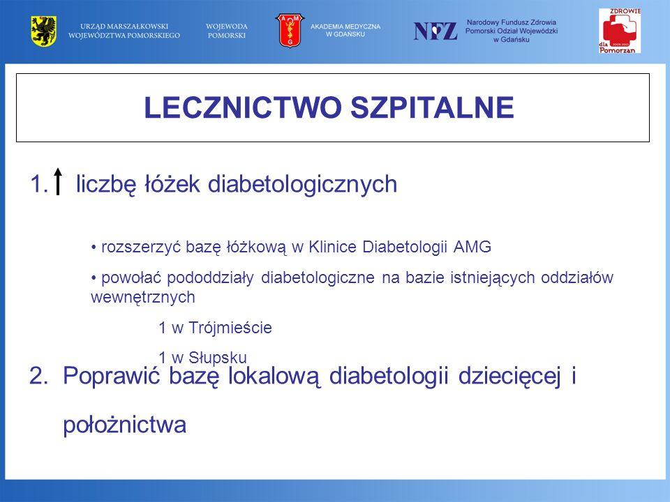 LECZNICTWO SZPITALNE liczbę łóżek diabetologicznych