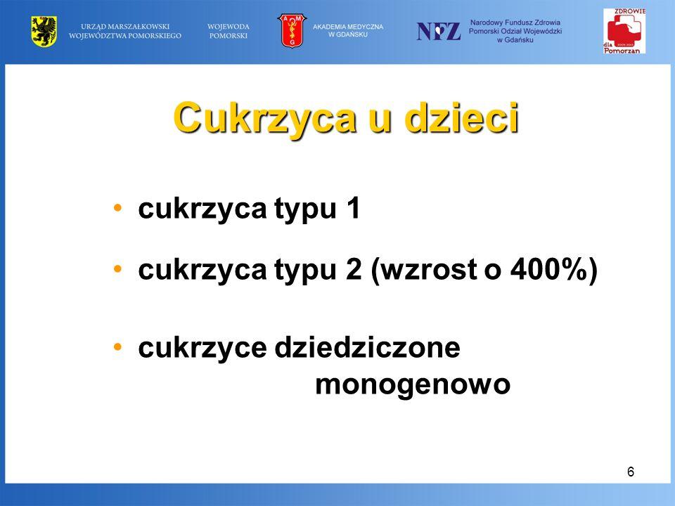 Cukrzyca u dzieci cukrzyca typu 1 cukrzyca typu 2 (wzrost o 400%)