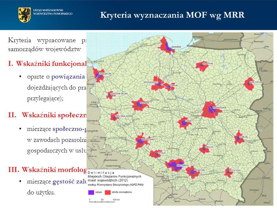 Kryteria wyznaczania MOF wg MRR