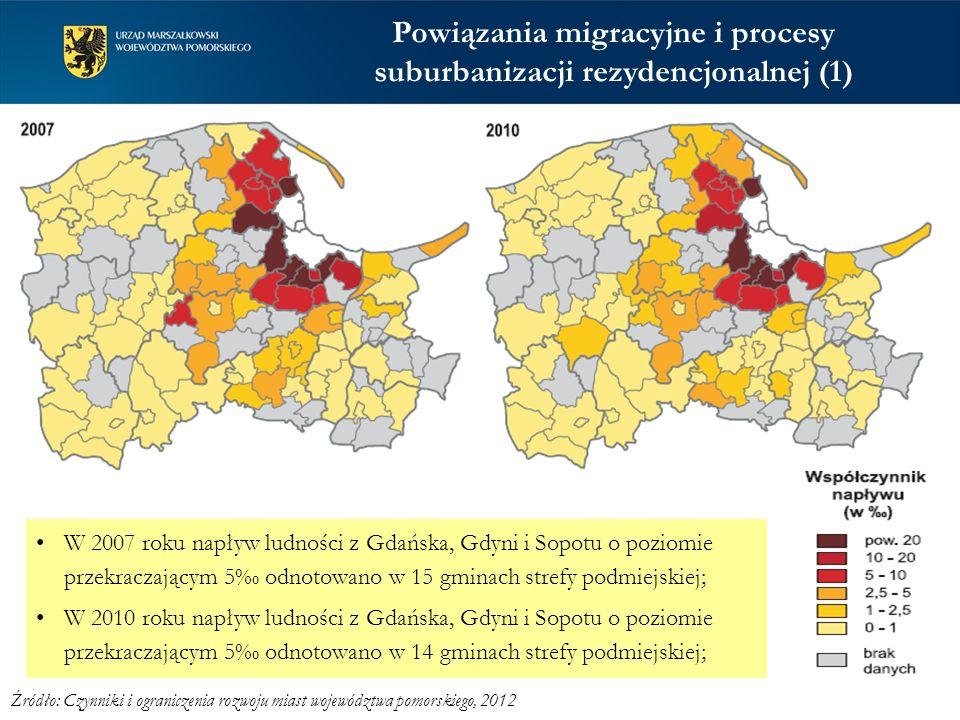 Powiązania migracyjne i procesy suburbanizacji rezydencjonalnej (1)