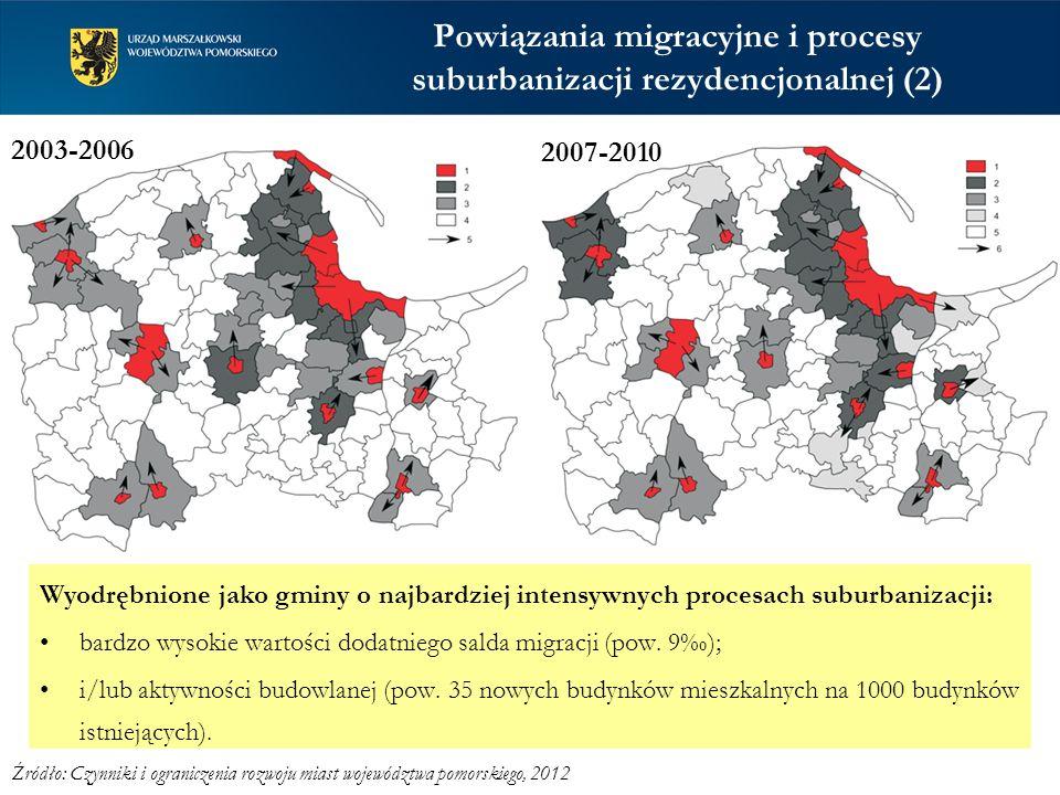 Powiązania migracyjne i procesy suburbanizacji rezydencjonalnej (2)