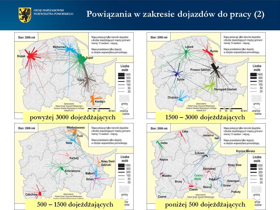 Powiązania w zakresie dojazdów do pracy (2)