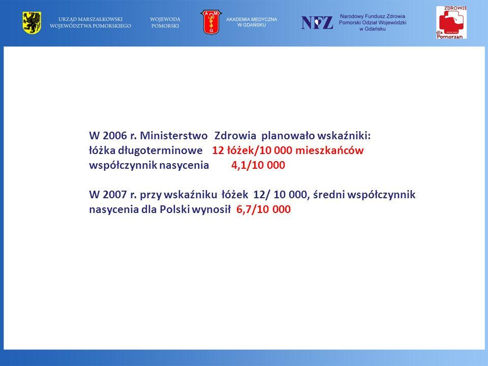 W 2006 r. Ministerstwo Zdrowia planowało wskaźniki: