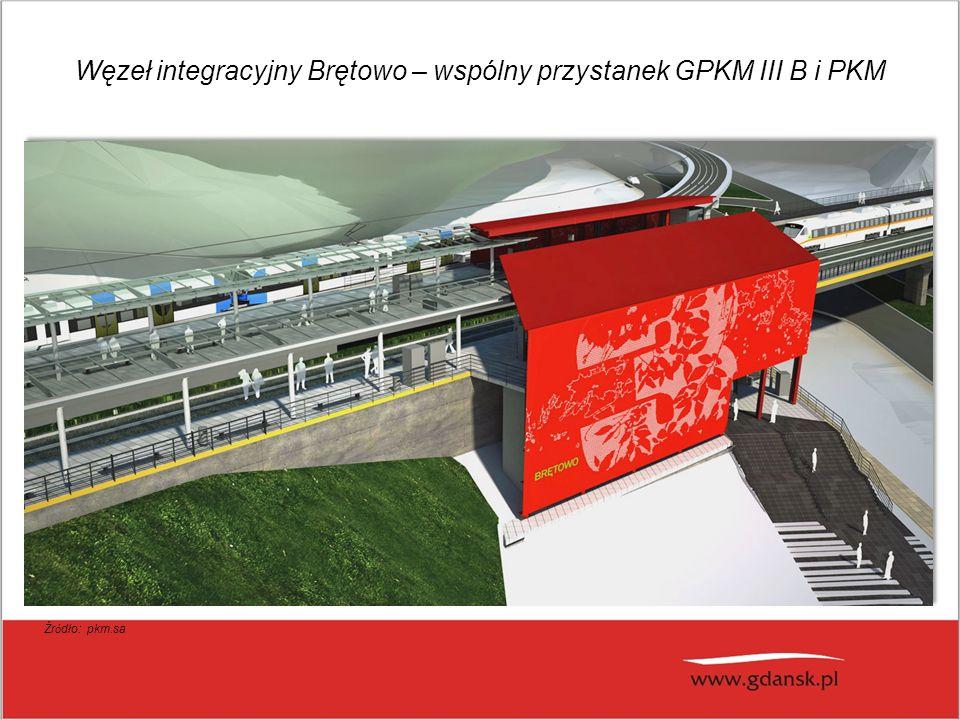 Węzeł integracyjny Brętowo – wspólny przystanek GPKM III B i PKM