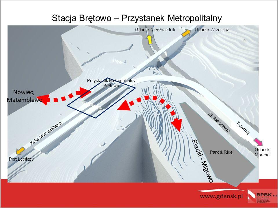 Stacja Brętowo – Przystanek Metropolitalny