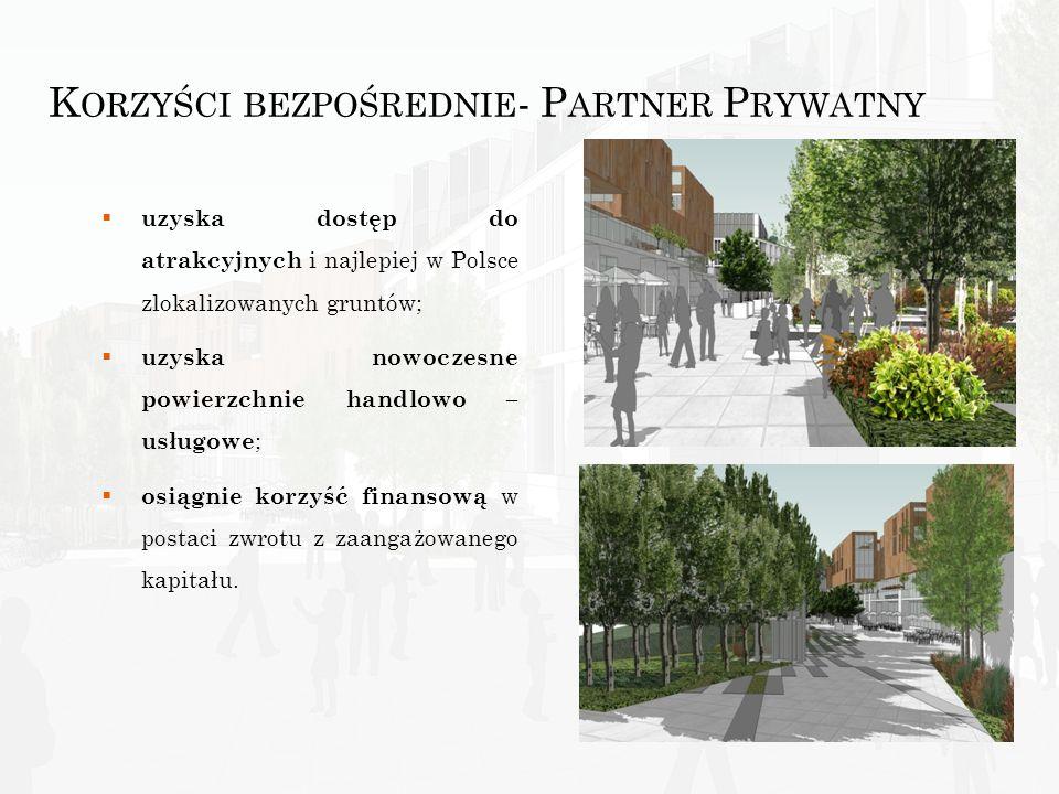 Korzyści bezpośrednie- Partner Prywatny