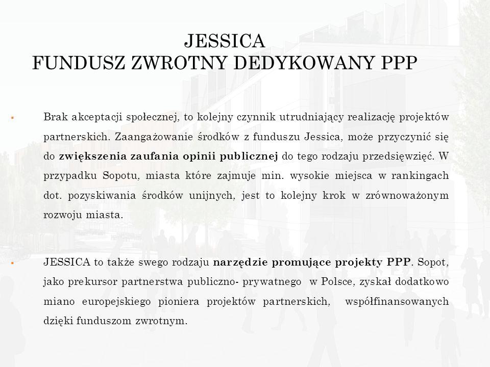 JESSICA FUNDUSZ ZWROTNY DEDYKOWANY PPP