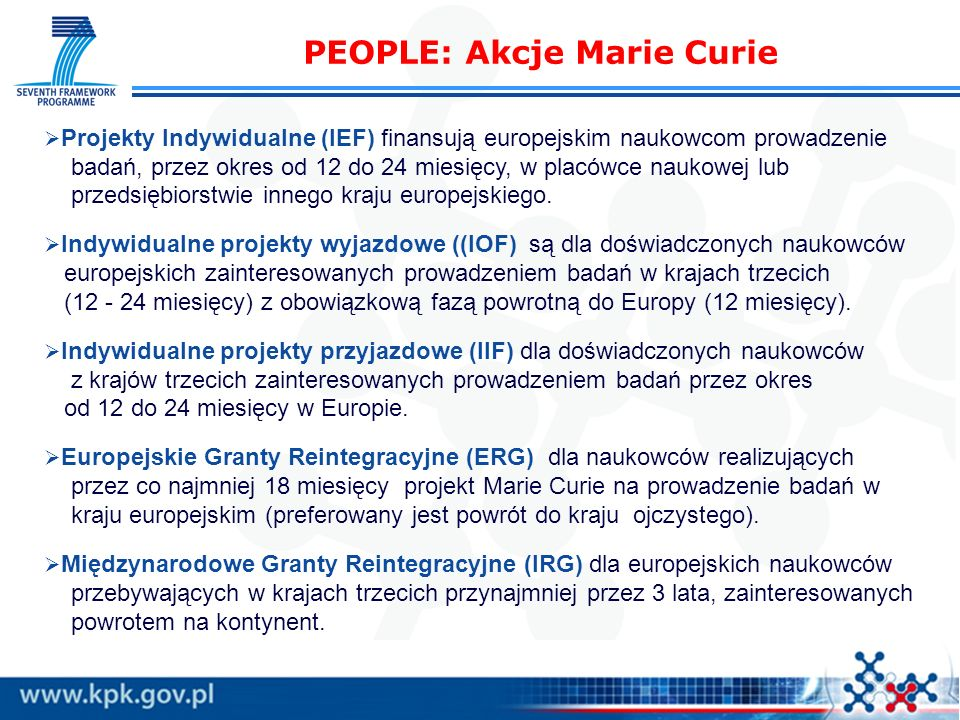 PEOPLE: Akcje Marie Curie