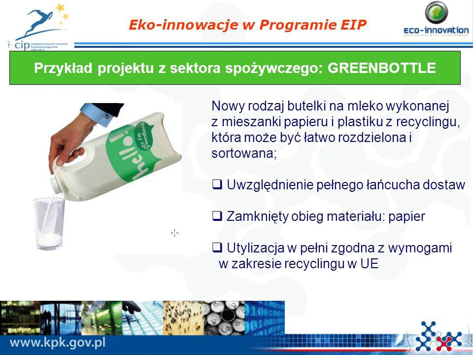 Przykład projektu z sektora spożywczego: GREENBOTTLE