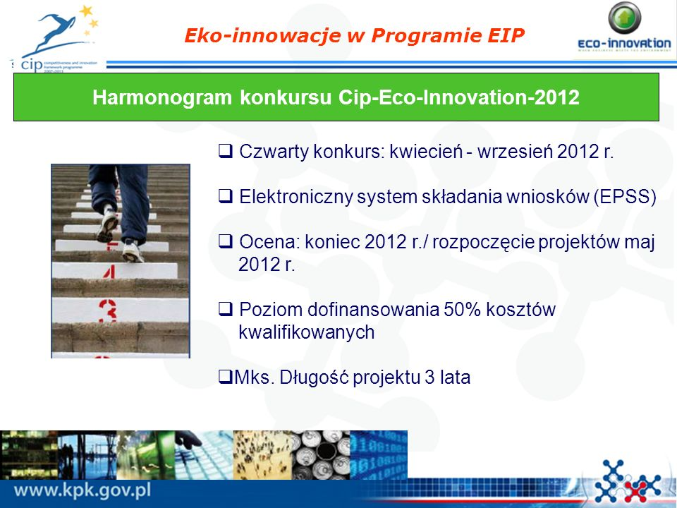 Harmonogram konkursu Cip-Eco-Innovation-2012