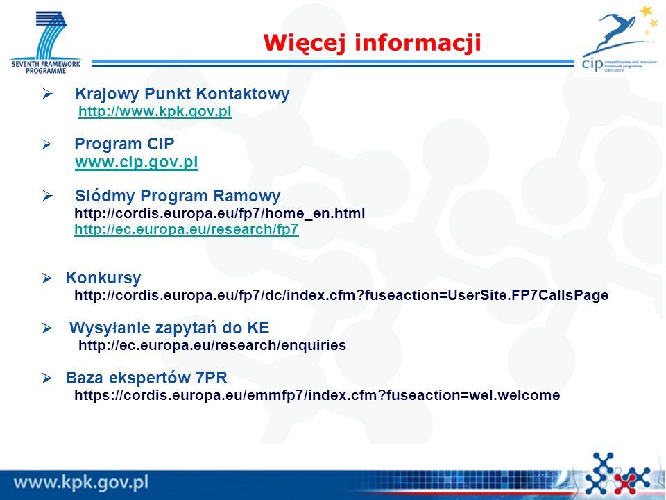 Więcej informacji Krajowy Punkt Kontaktowy www.cip.gov.pl