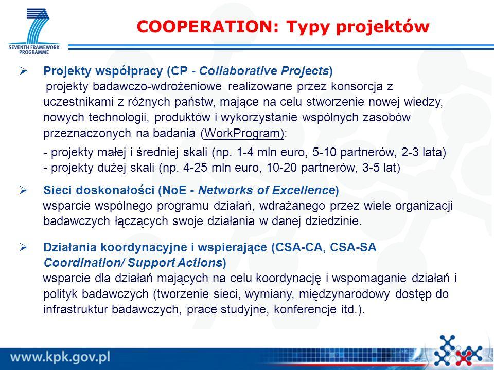COOPERATION: Typy projektów