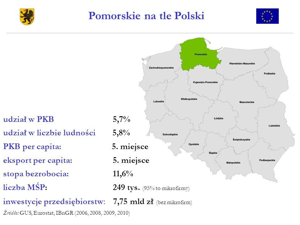 Pomorskie na tle Polski