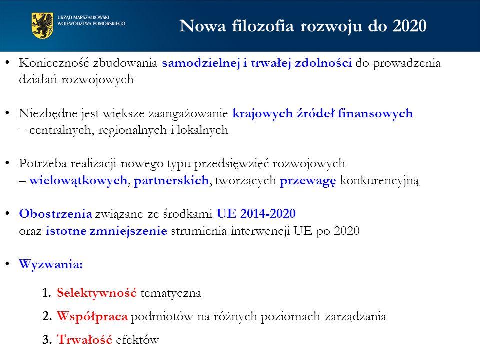 Nowa filozofia rozwoju do 2020