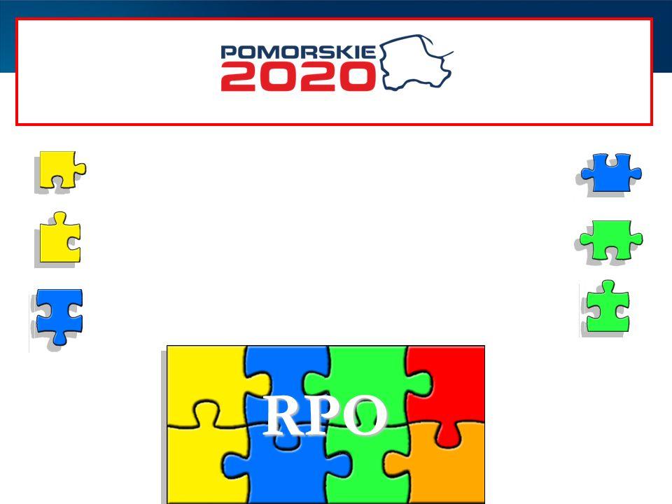 RPO RPS Rozwój gospodarczy RPS Ochrona zdrowia