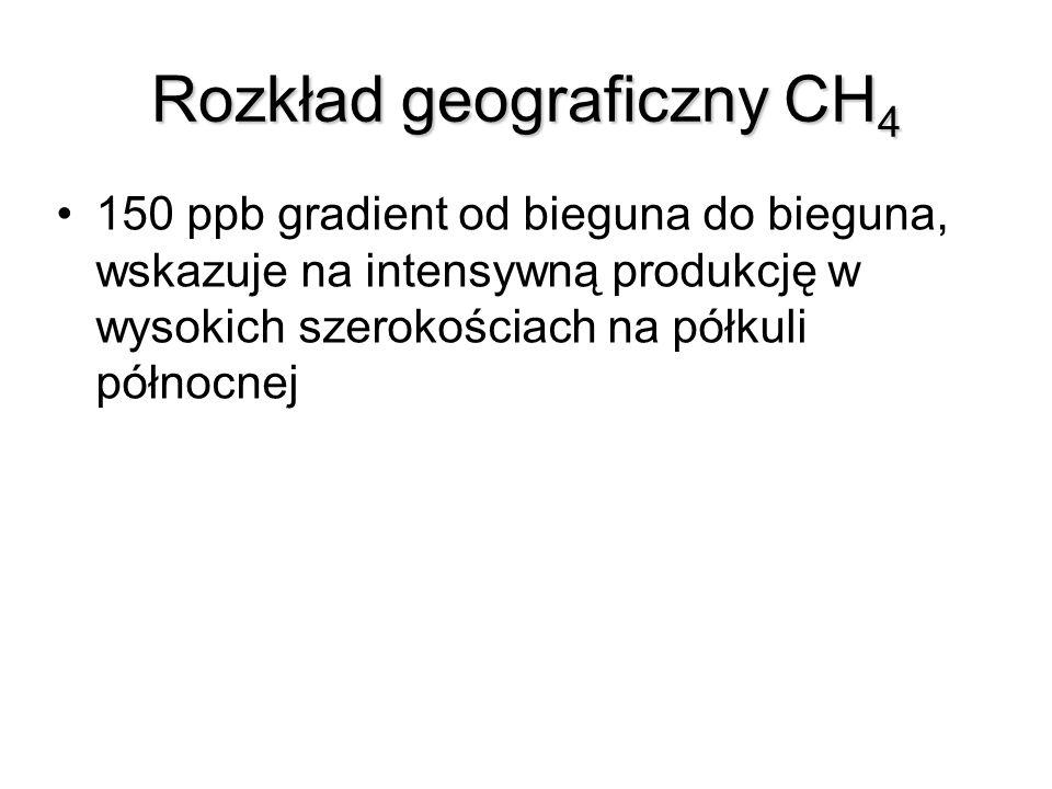 Rozkład geograficzny CH4