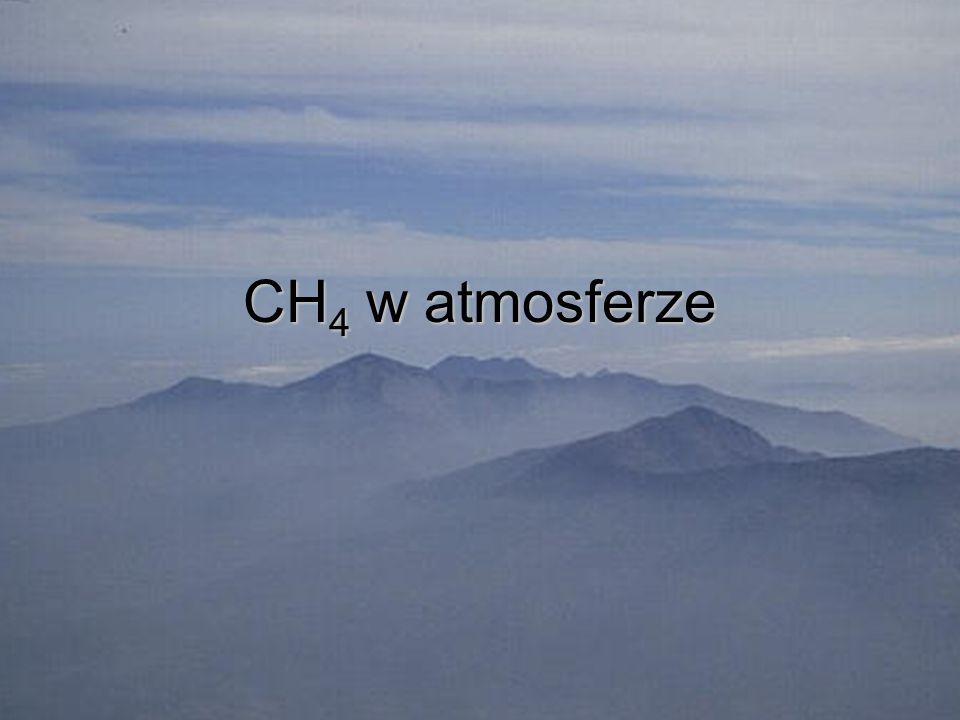 CH4 w atmosferze