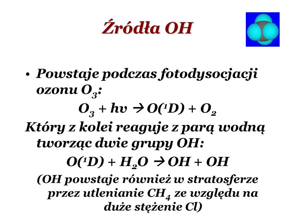 Źródła OH Powstaje podczas fotodysocjacji ozonu O3: