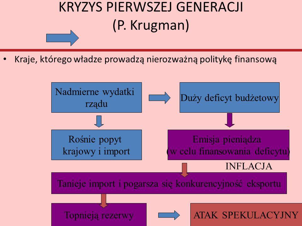 KRYZYS PIERWSZEJ GENERACJI (P. Krugman)