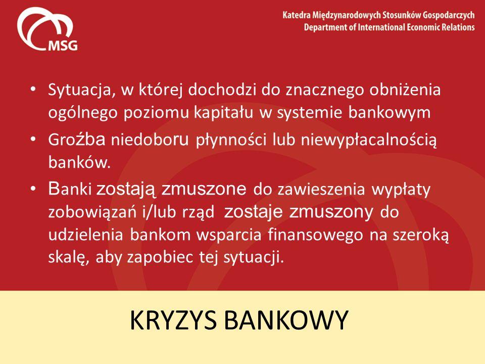 Sytuacja, w której dochodzi do znacznego obniżenia ogólnego poziomu kapitału w systemie bankowym