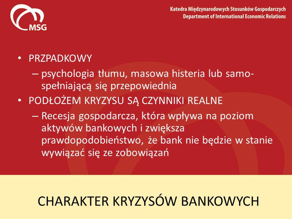 CHARAKTER KRYZYSÓW BANKOWYCH