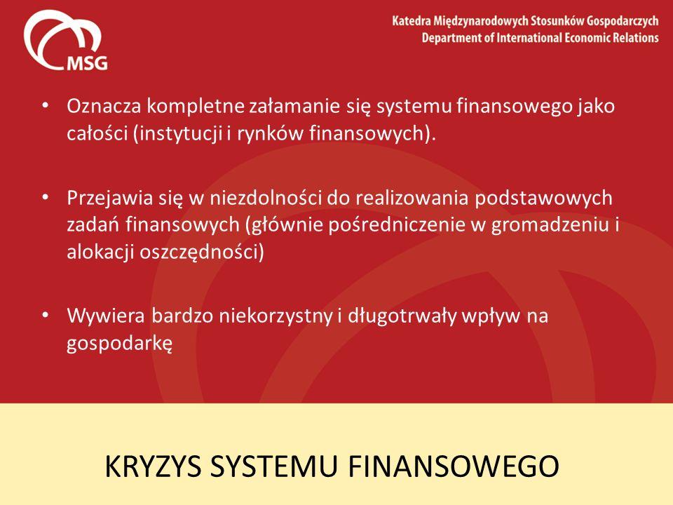 KRYZYS SYSTEMU FINANSOWEGO