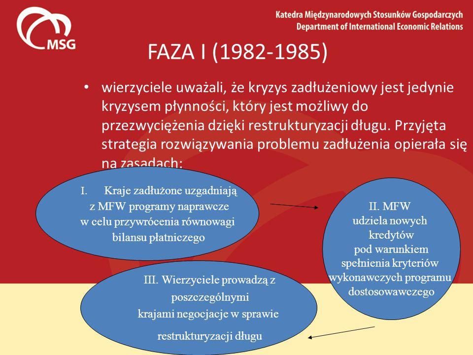 FAZA I (1982-1985)