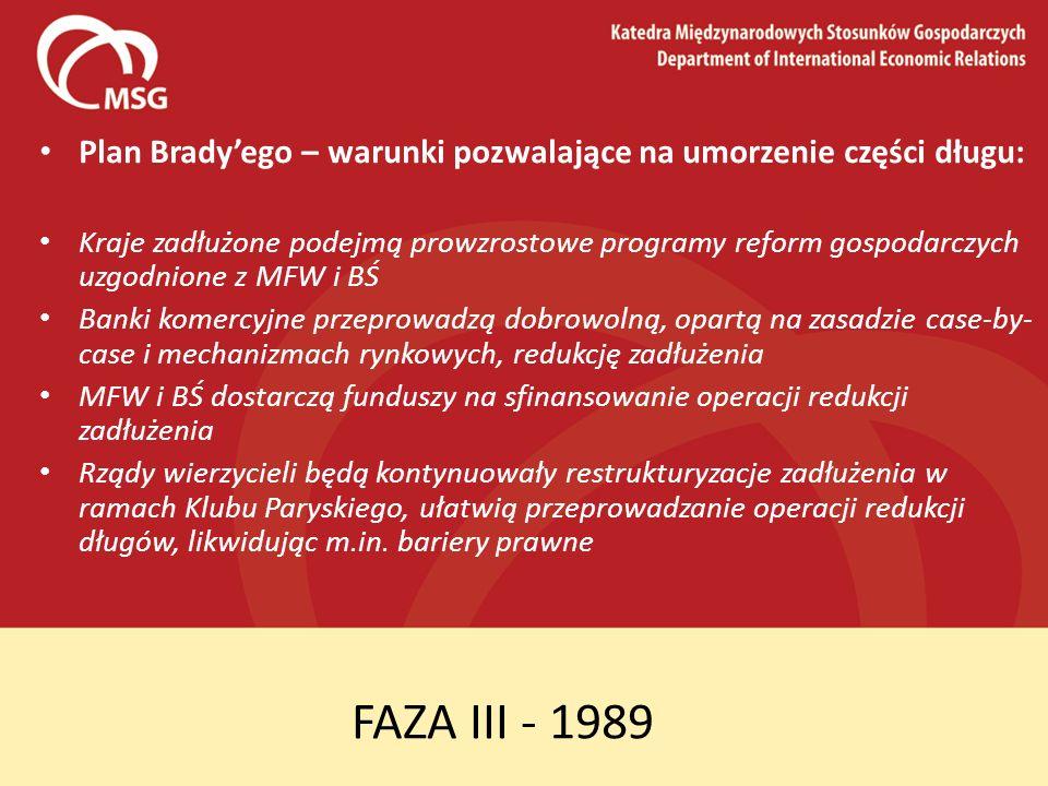 Plan Brady'ego – warunki pozwalające na umorzenie części długu: