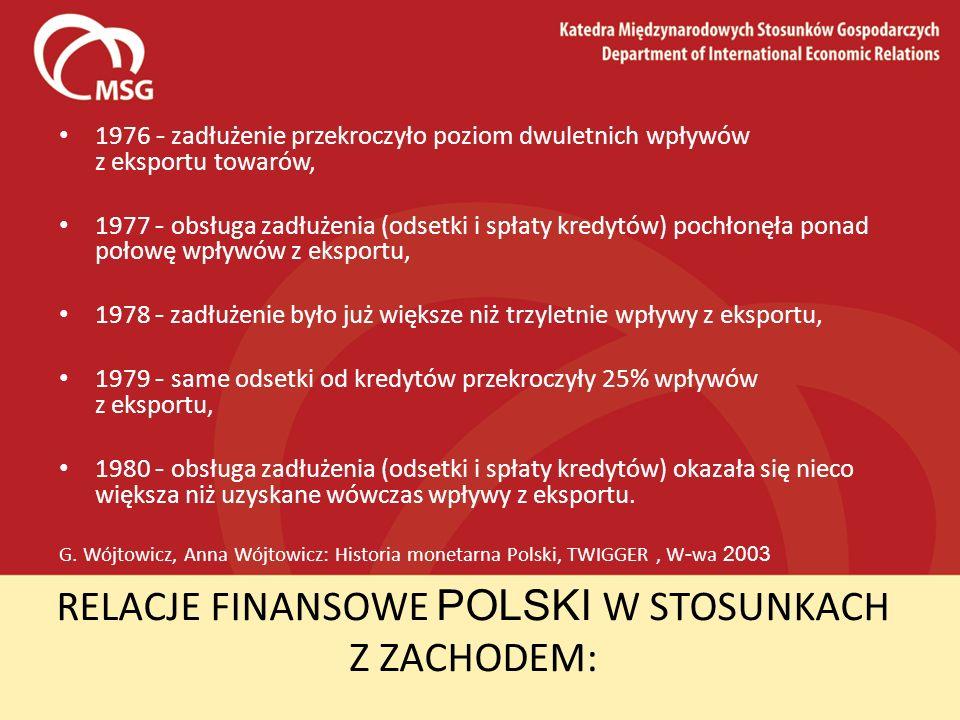 RELACJE FINANSOWE POLSKI W STOSUNKACH Z ZACHODEM:
