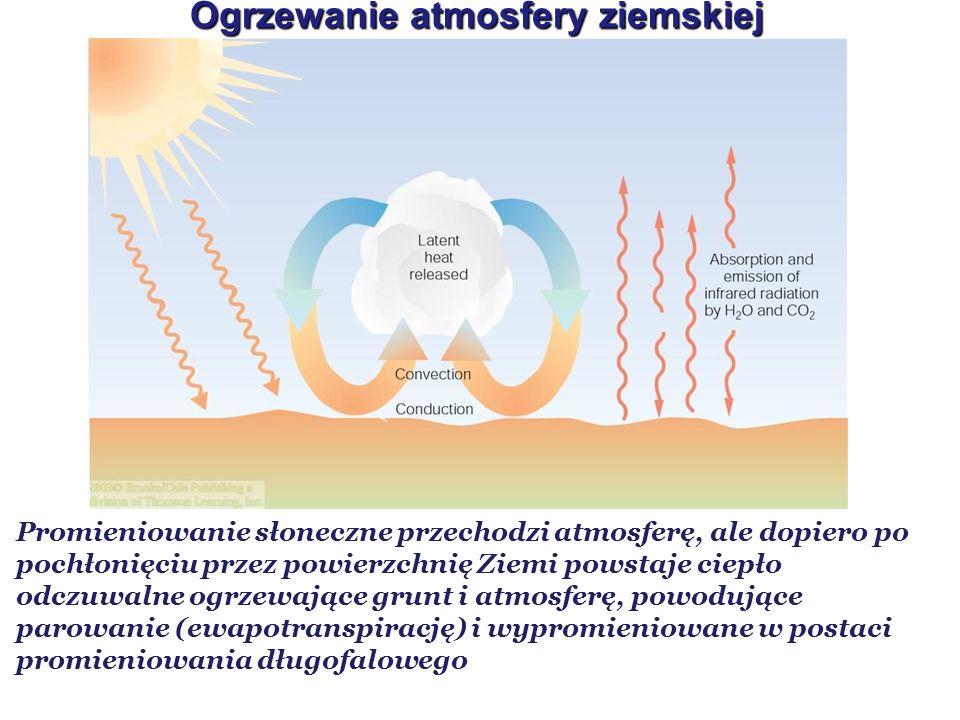 Ogrzewanie atmosfery ziemskiej