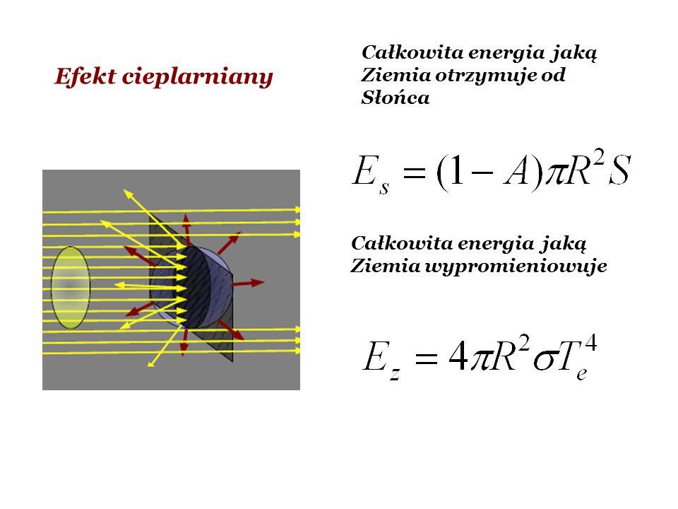 Efekt cieplarniany Całkowita energia jaką Ziemia otrzymuje od Słońca