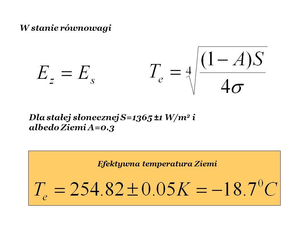 Dla stałej słonecznej S=1365 ±1 W/m2 i albedo Ziemi A=0.3