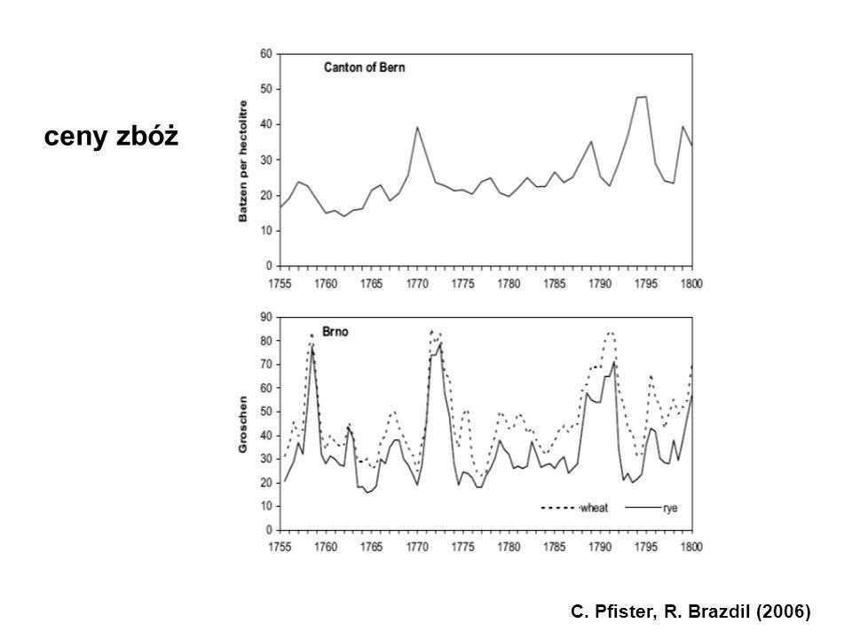 ceny zbóż C. Pfister, R. Brazdil (2006)