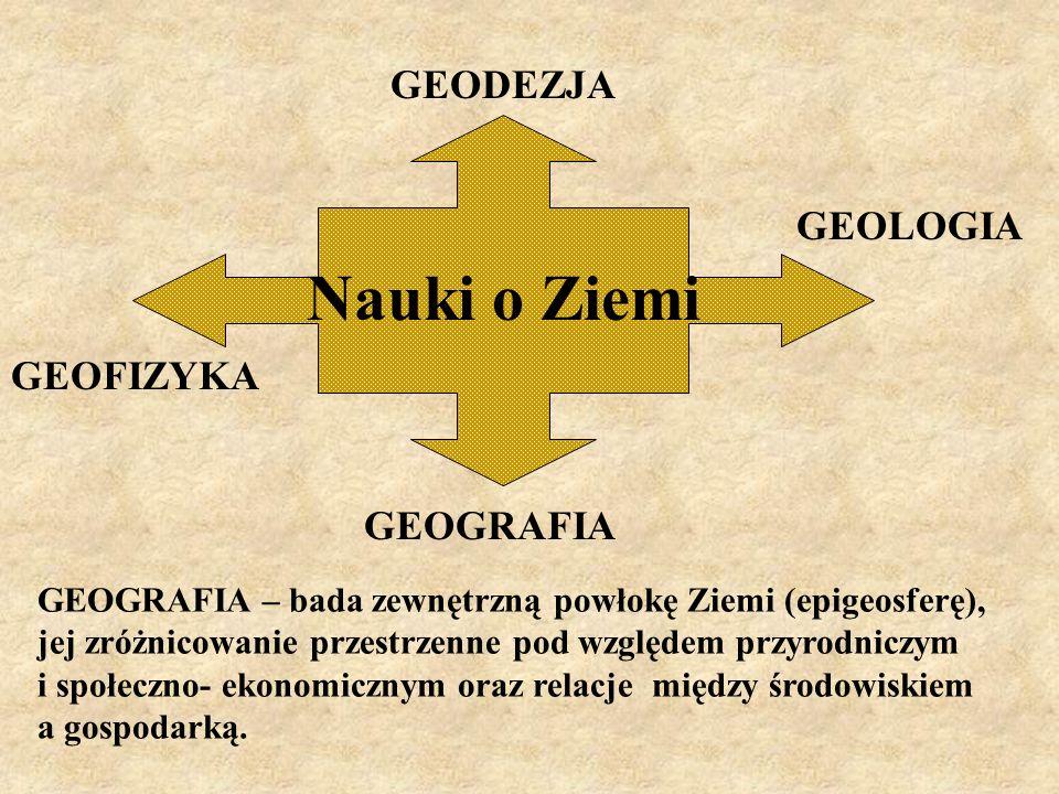 Nauki o Ziemi GEODEZJA GEOLOGIA GEOFIZYKA GEOGRAFIA