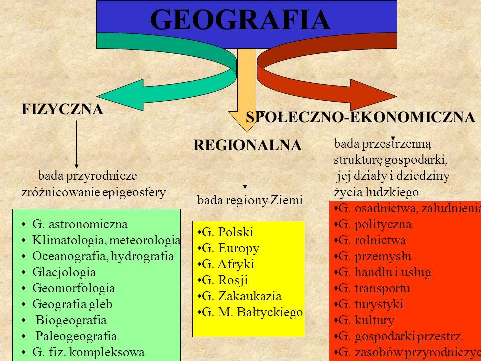 GEOGRAFIA FIZYCZNA SPOŁECZNO-EKONOMICZNA REGIONALNA bada przestrzenną