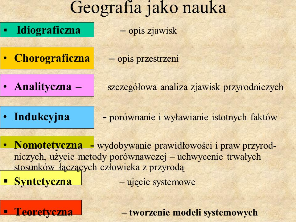 Geografia jako nauka Chorograficzna – opis przestrzeni