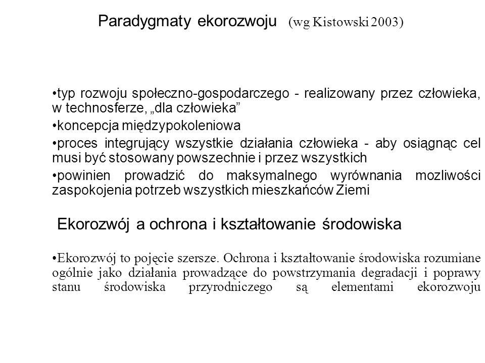 Paradygmaty ekorozwoju (wg Kistowski 2003)