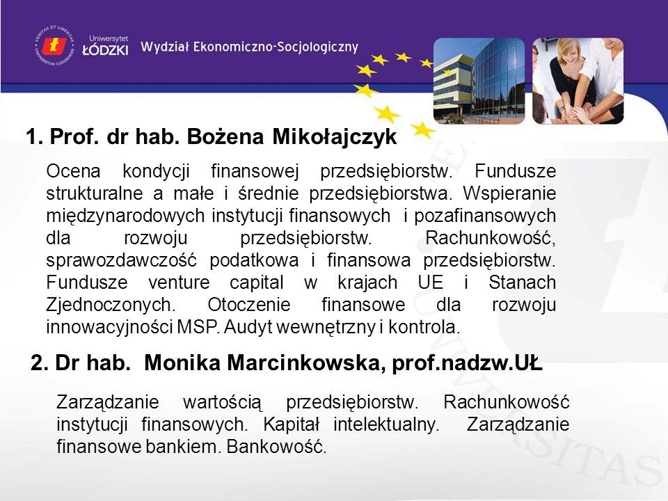 1. Prof. dr hab. Bożena Mikołajczyk