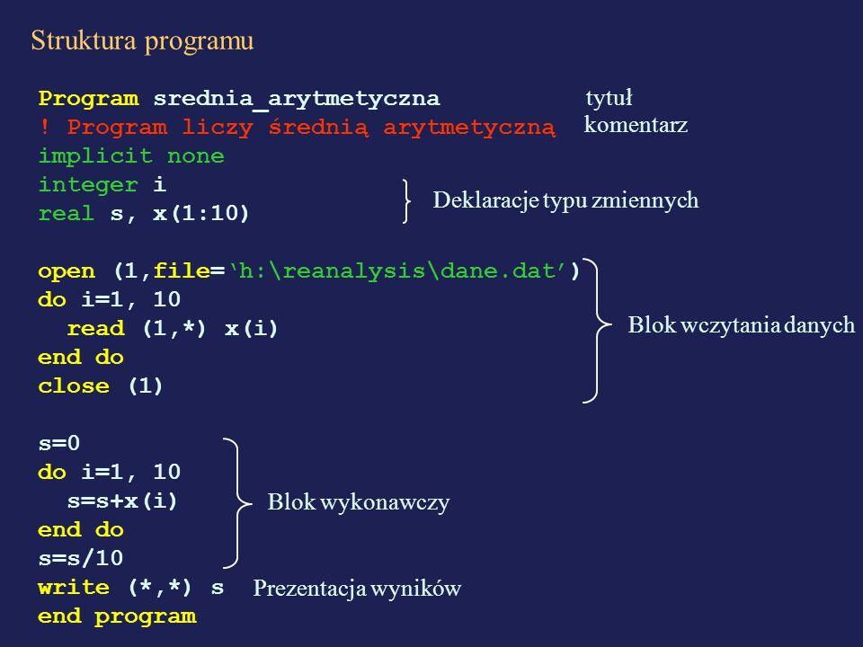 Struktura programu Program srednia_arytmetyczna
